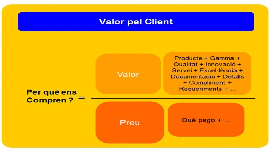 Valor-para-el-Cliente-1024x577